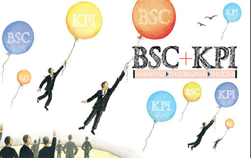 Khóa học BSC và KPI